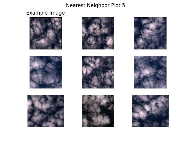 Nearest Neighbor Plot 5, Example Image